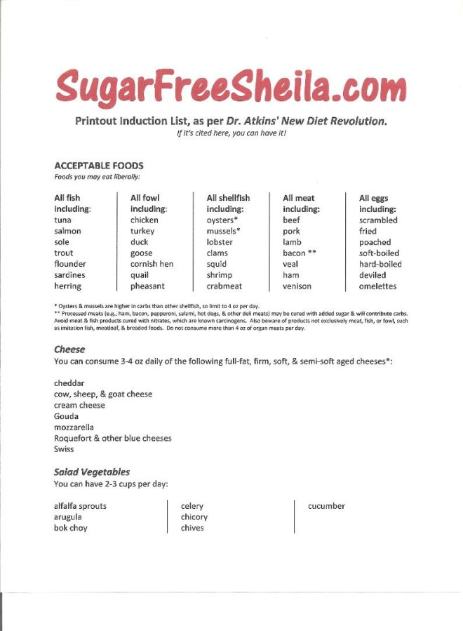 graphic about Atkins Induction Food List Printable named Induction Record of Food items